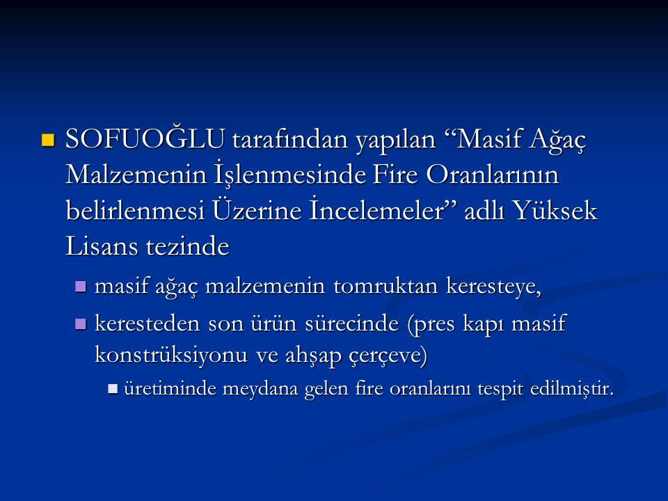 SOFUOĞLU tarafından yapılan Masif Ağaç Malzemenin İşlenmesinde Fire Oranlarının belirlenmesi Üzerine İncelemeler adlı Yüksek Lisans tezinde