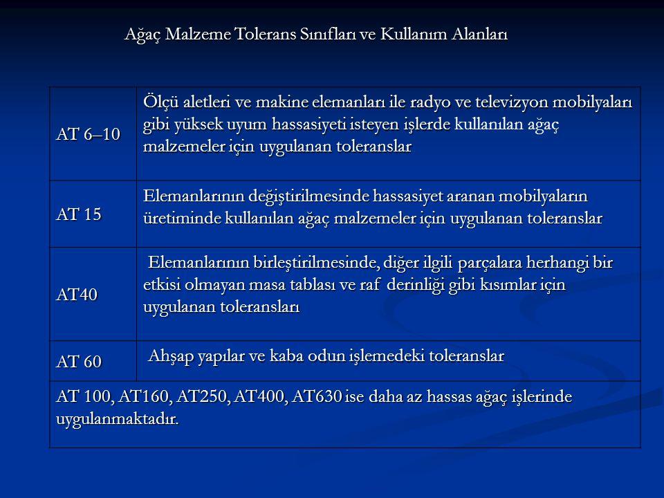 Ağaç Malzeme Tolerans Sınıfları ve Kullanım Alanları