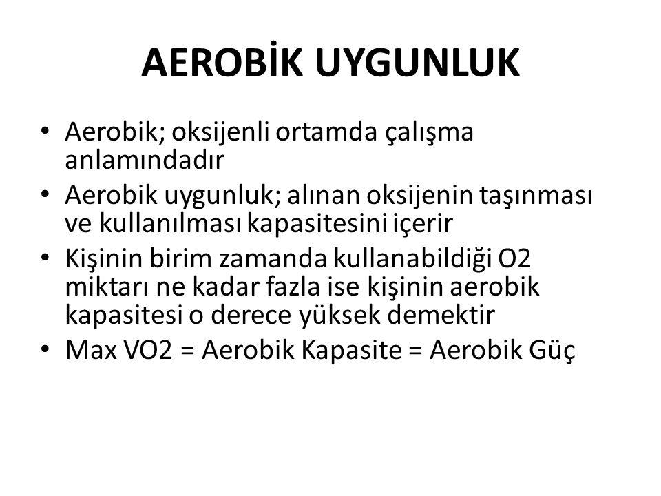 AEROBİK UYGUNLUK Aerobik; oksijenli ortamda çalışma anlamındadır