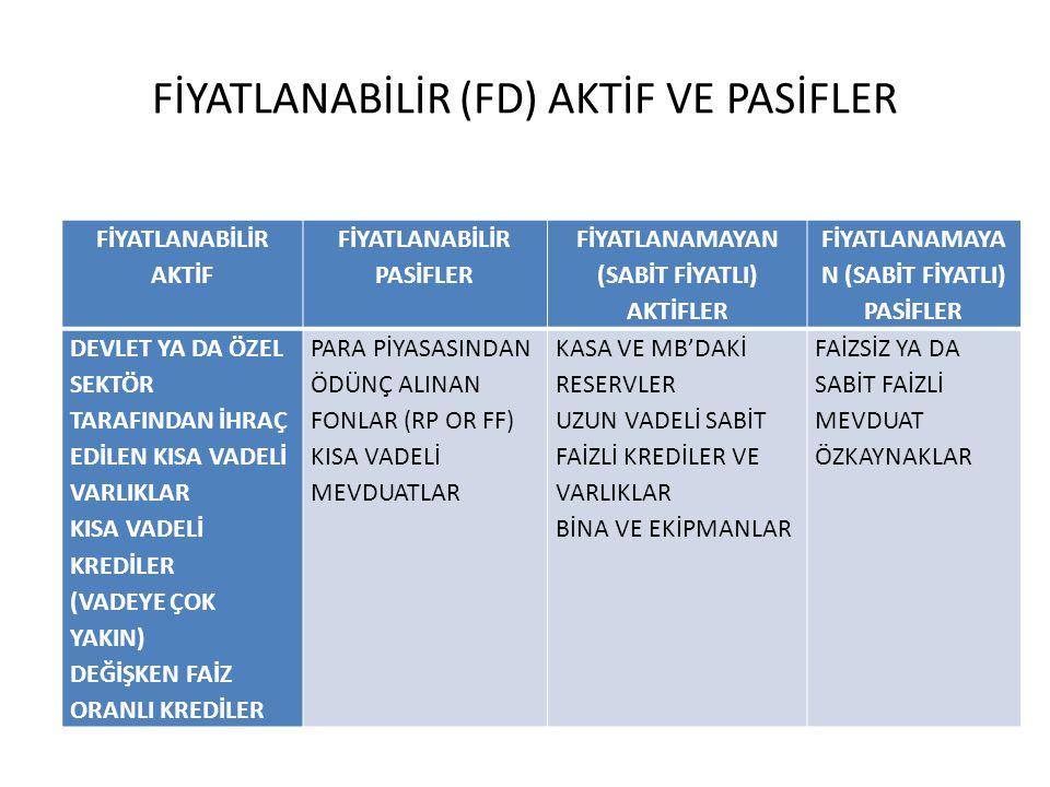FİYATLANABİLİR (FD) AKTİF VE PASİFLER