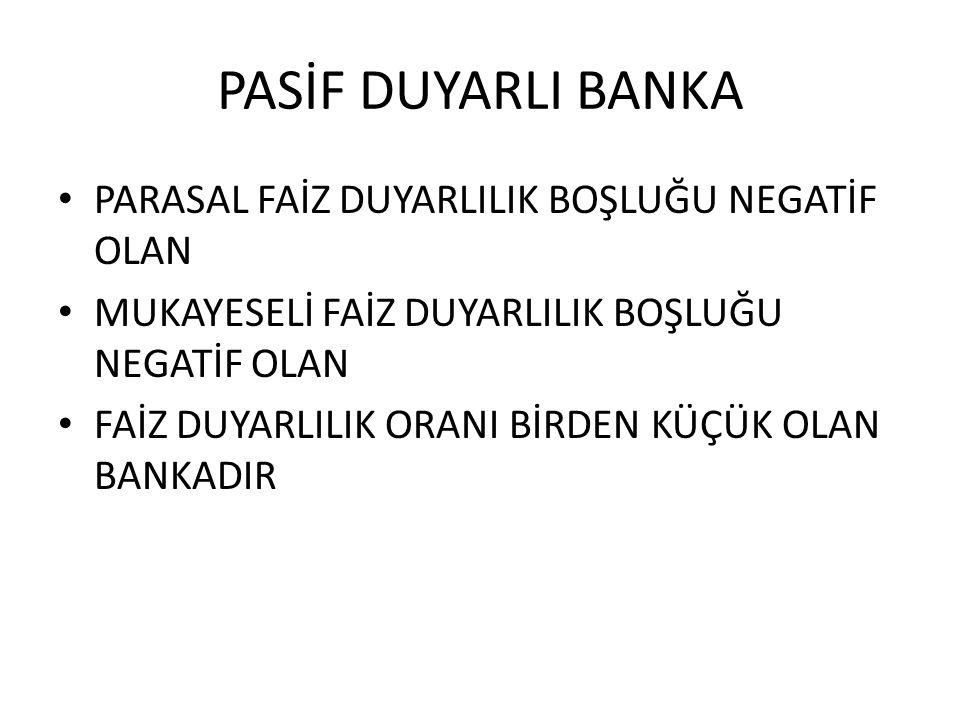 PASİF DUYARLI BANKA PARASAL FAİZ DUYARLILIK BOŞLUĞU NEGATİF OLAN