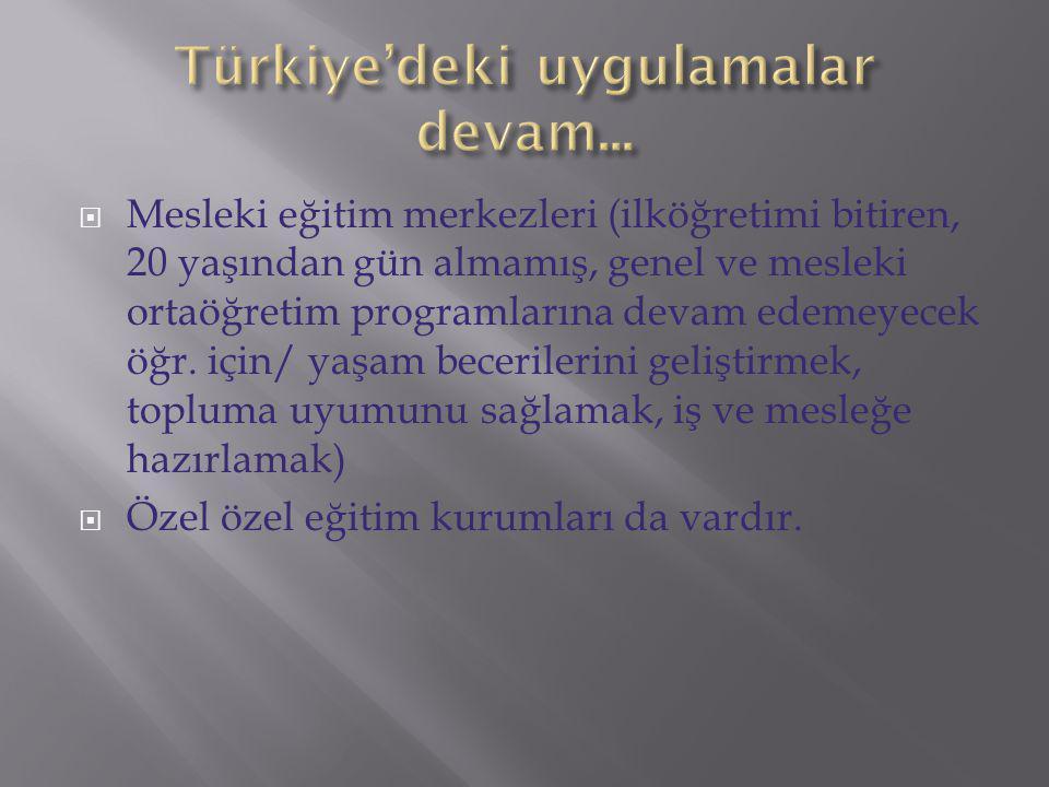 Türkiye'deki uygulamalar devam...