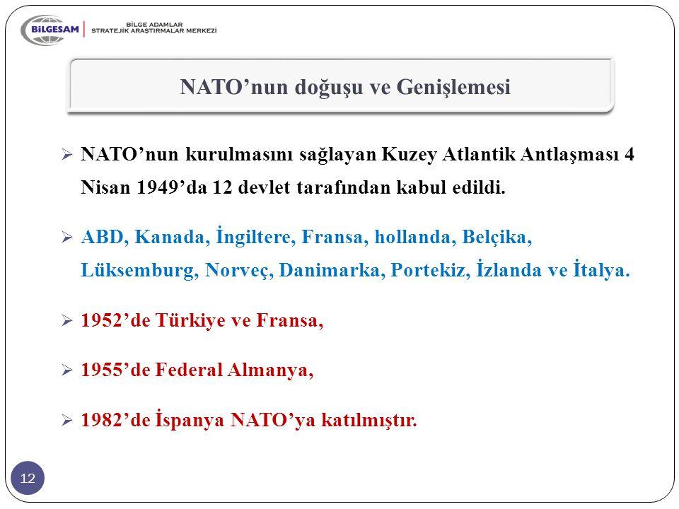 NATO'nun doğuşu ve Genişlemesi
