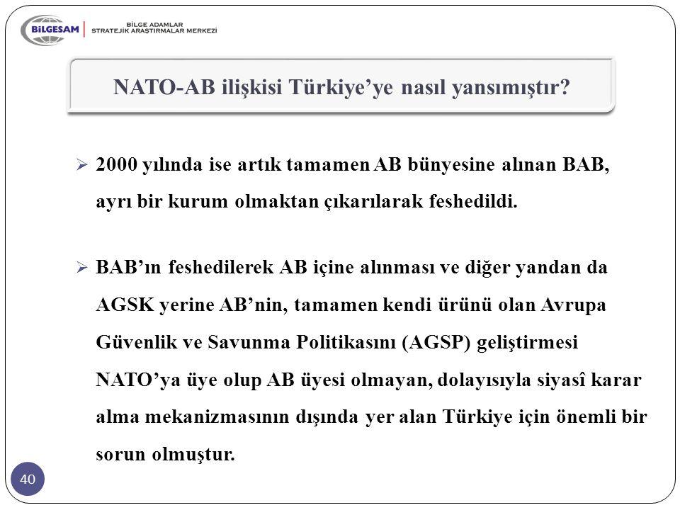 NATO-AB ilişkisi Türkiye'ye nasıl yansımıştır