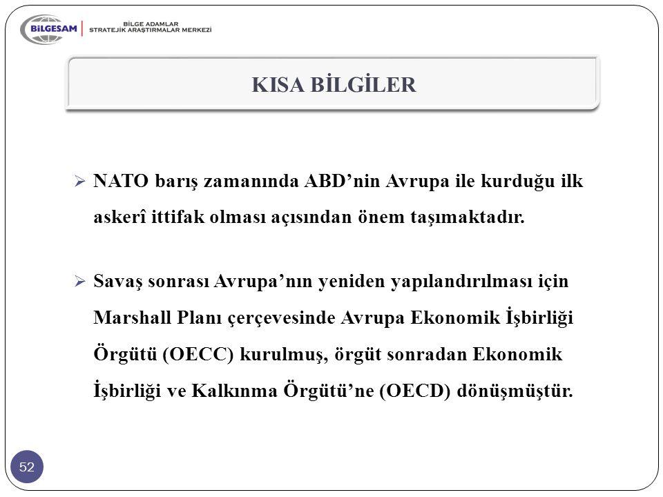 KISA BİLGİLER NATO barış zamanında ABD'nin Avrupa ile kurduğu ilk askerî ittifak olması açısından önem taşımaktadır.