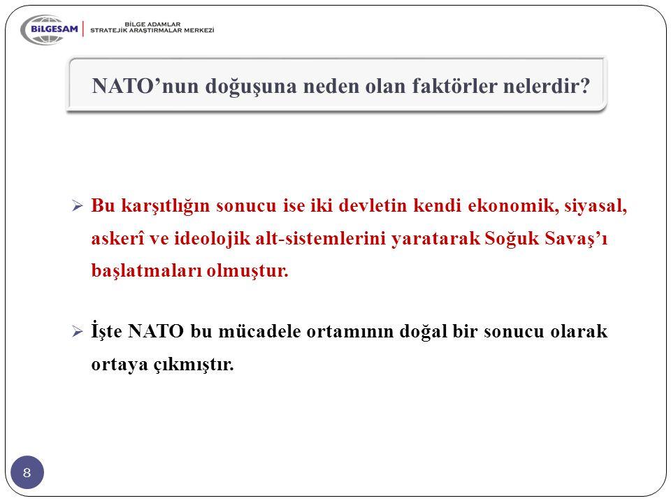 NATO'nun doğuşuna neden olan faktörler nelerdir