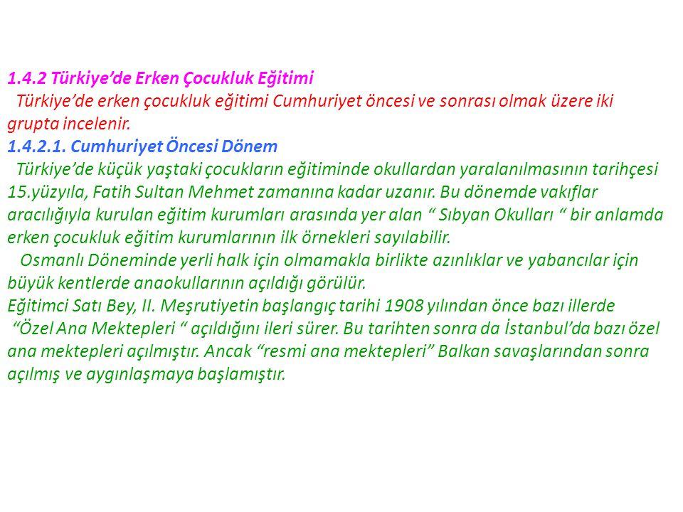 1.4.2 Türkiye'de Erken Çocukluk Eğitimi