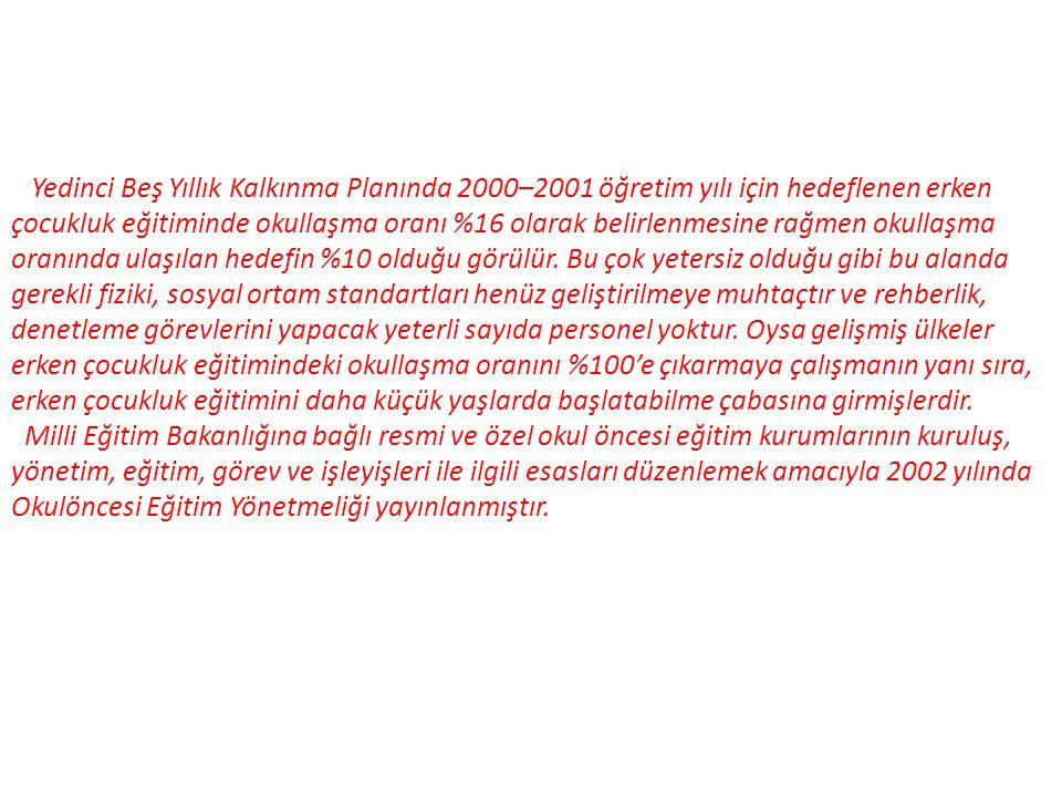 Yedinci Beş Yıllık Kalkınma Planında 2000–2001 öğretim yılı için hedeflenen erken