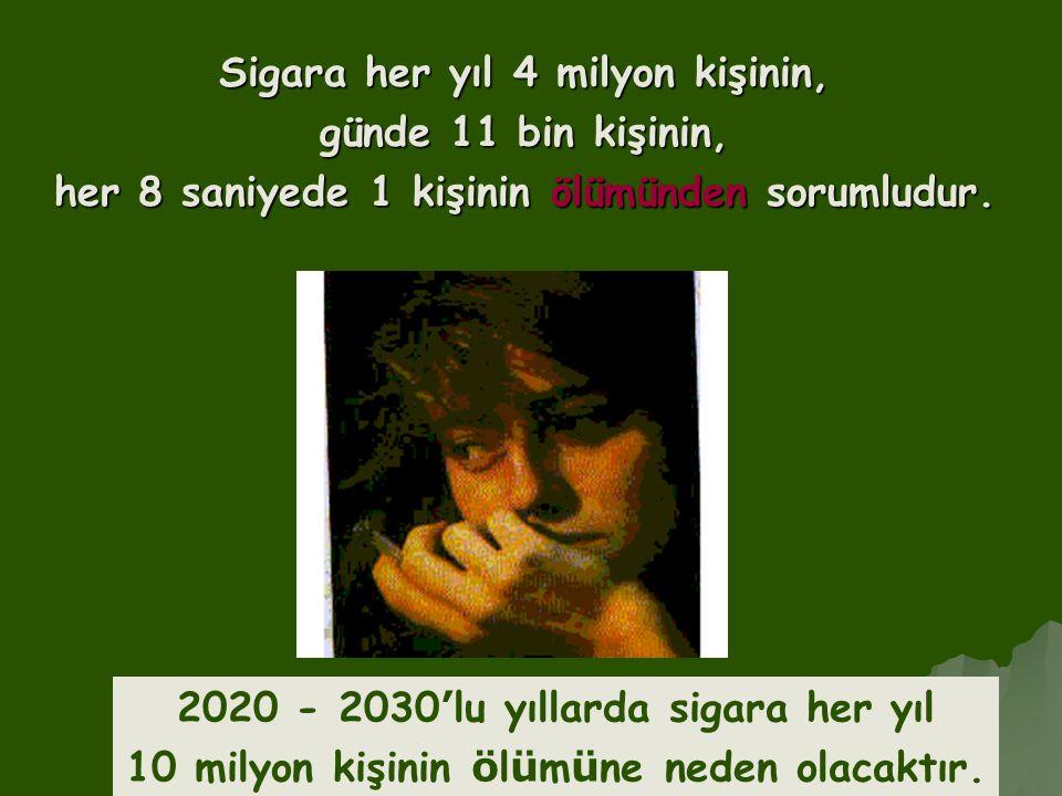 Sigara her yıl 4 milyon kişinin, günde 11 bin kişinin,