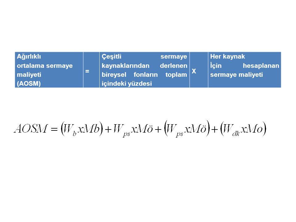Ağırlıklı ortalama sermaye. maliyeti. (AOSM) = Çeşitli sermaye kaynaklarından derlenen bireysel fonların toplam içindeki yüzdesi.