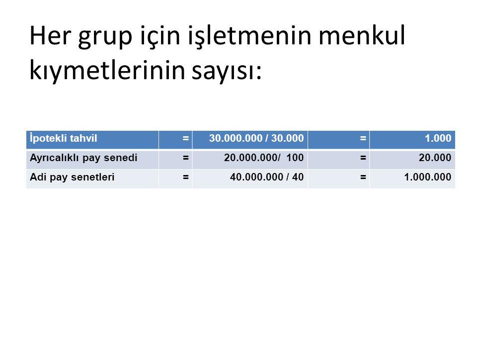 Her grup için işletmenin menkul kıymetlerinin sayısı: