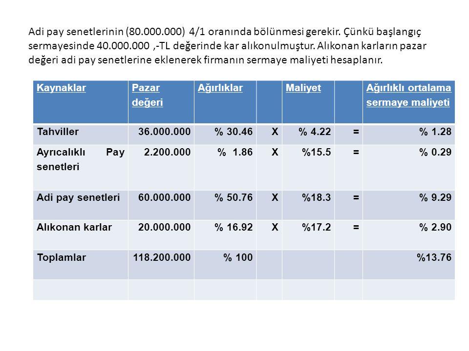 Adi pay senetlerinin (80. 000. 000) 4/1 oranında bölünmesi gerekir