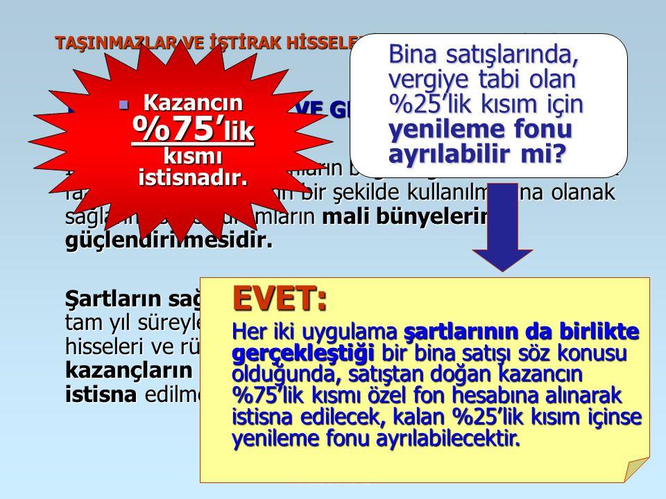 TAŞINMAZLAR VE İŞTİRAK HİSSELERİ SATIŞ KAZANCI İSTİSNASI