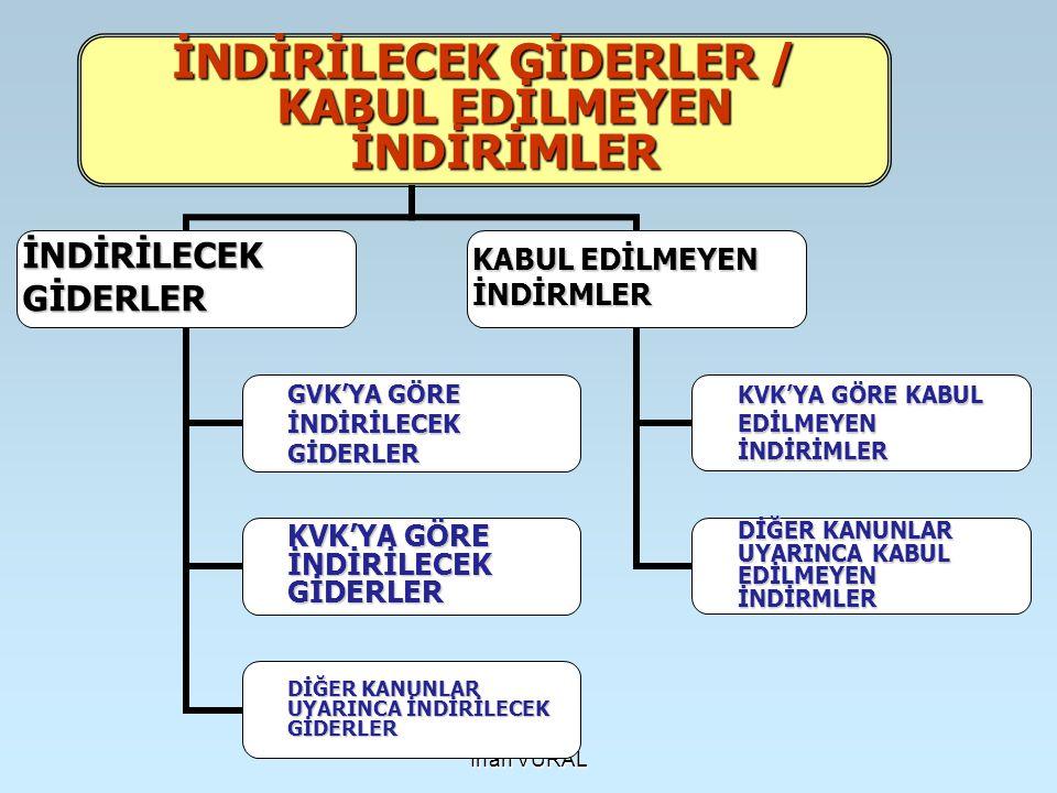 İNDİRİLECEK GİDERLER / KABUL EDİLMEYEN İNDİRİMLER