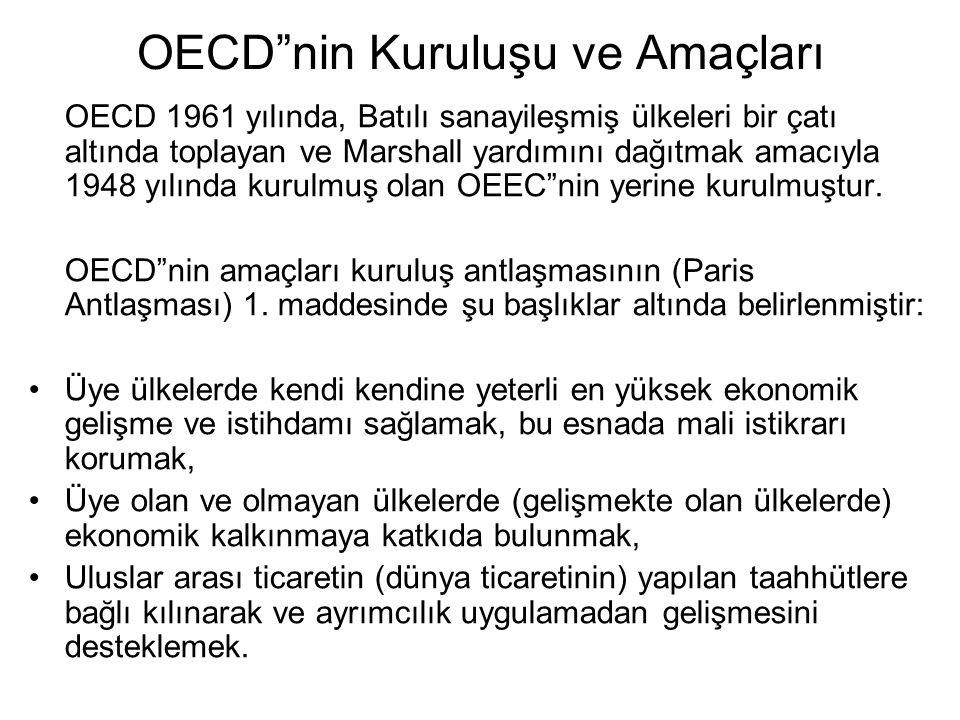 OECD nin Kuruluşu ve Amaçları