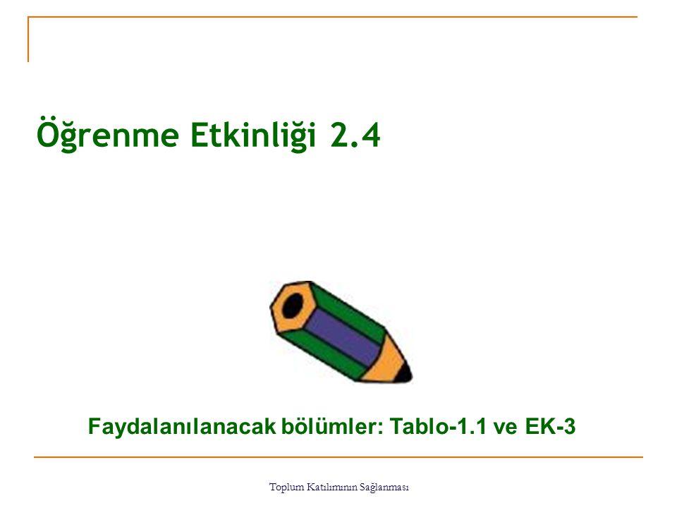 Faydalanılanacak bölümler: Tablo-1.1 ve EK-3