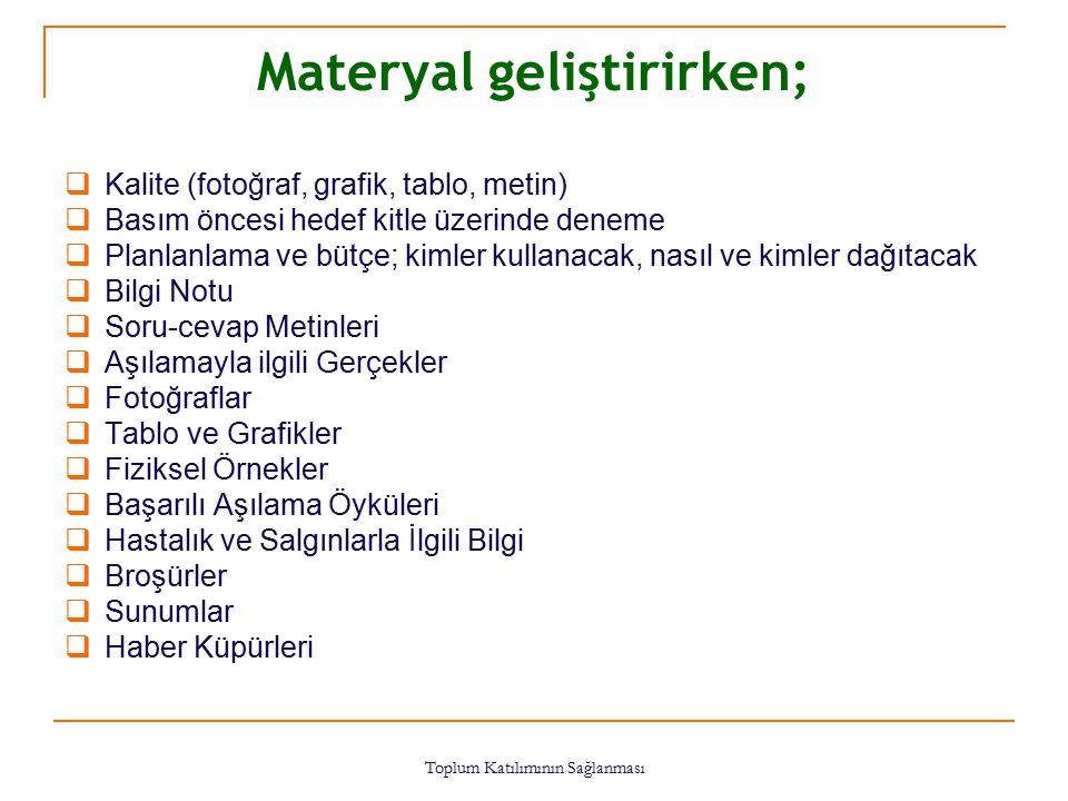 Materyal geliştirirken;