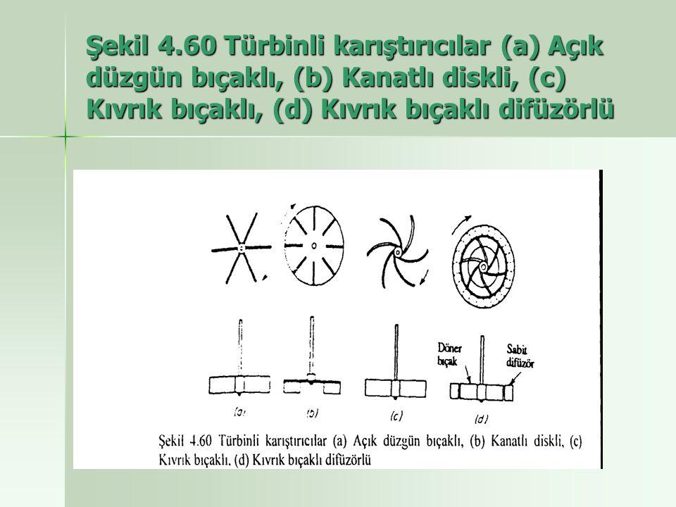 Şekil 4.60 Türbinli karıştırıcılar (a) Açık düzgün bıçaklı, (b) Kanatlı diskli, (c) Kıvrık bıçaklı, (d) Kıvrık bıçaklı difüzörlü