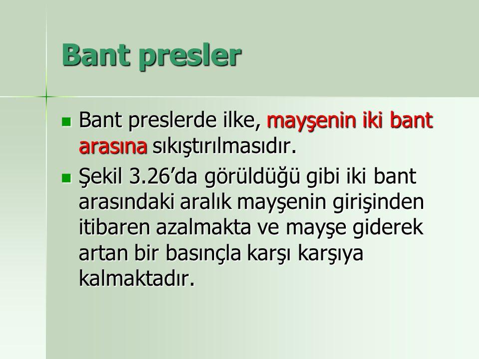Bant presler Bant preslerde ilke, mayşenin iki bant arasına sıkıştırılmasıdır.