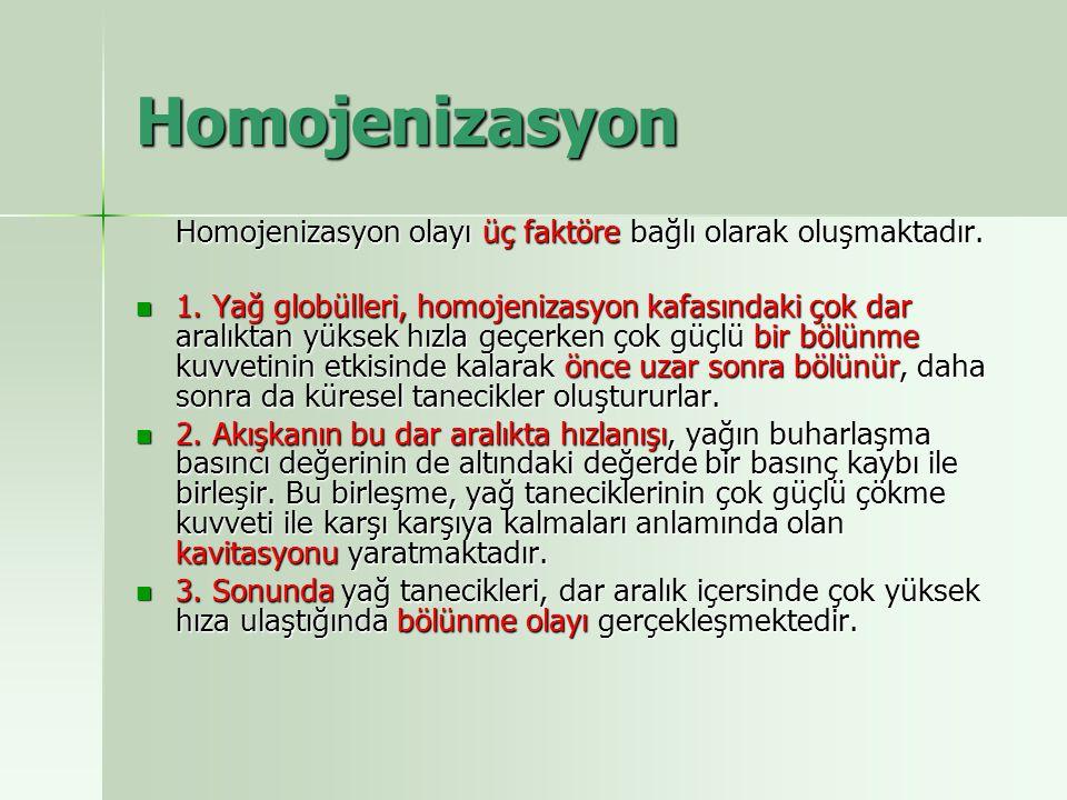 Homojenizasyon Homojenizasyon olayı üç faktöre bağlı olarak oluşmaktadır.