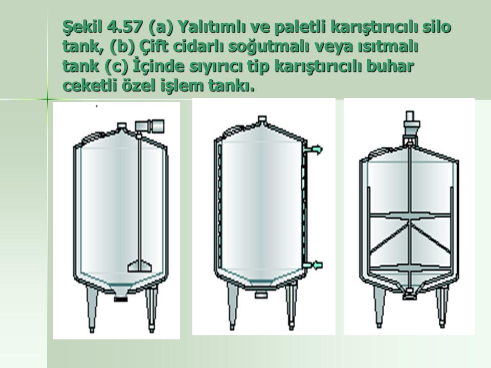 Şekil 4.57 (a) Yalıtımlı ve paletli karıştırıcılı silo tank, (b) Çift cidarlı soğutmalı veya ısıtmalı tank (c) İçinde sıyırıcı tip karıştırıcılı buhar ceketli özel işlem tankı.