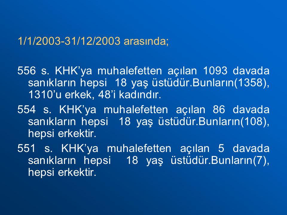 1/1/2003-31/12/2003 arasında;