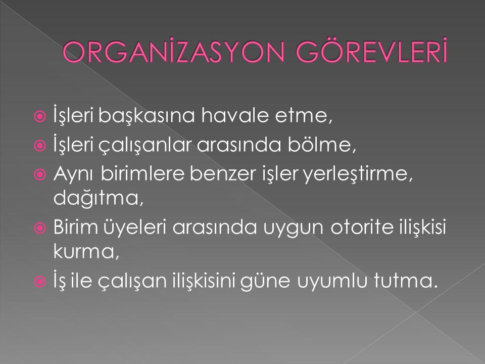 ORGANİZASYON GÖREVLERİ