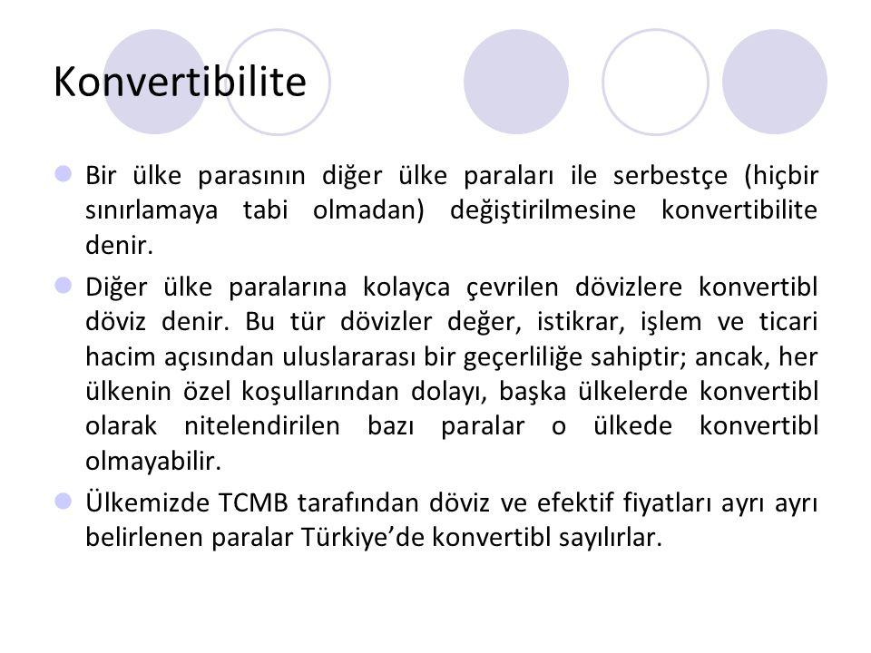 Konvertibilite Bir ülke parasının diğer ülke paraları ile serbestçe (hiçbir sınırlamaya tabi olmadan) değiştirilmesine konvertibilite denir.