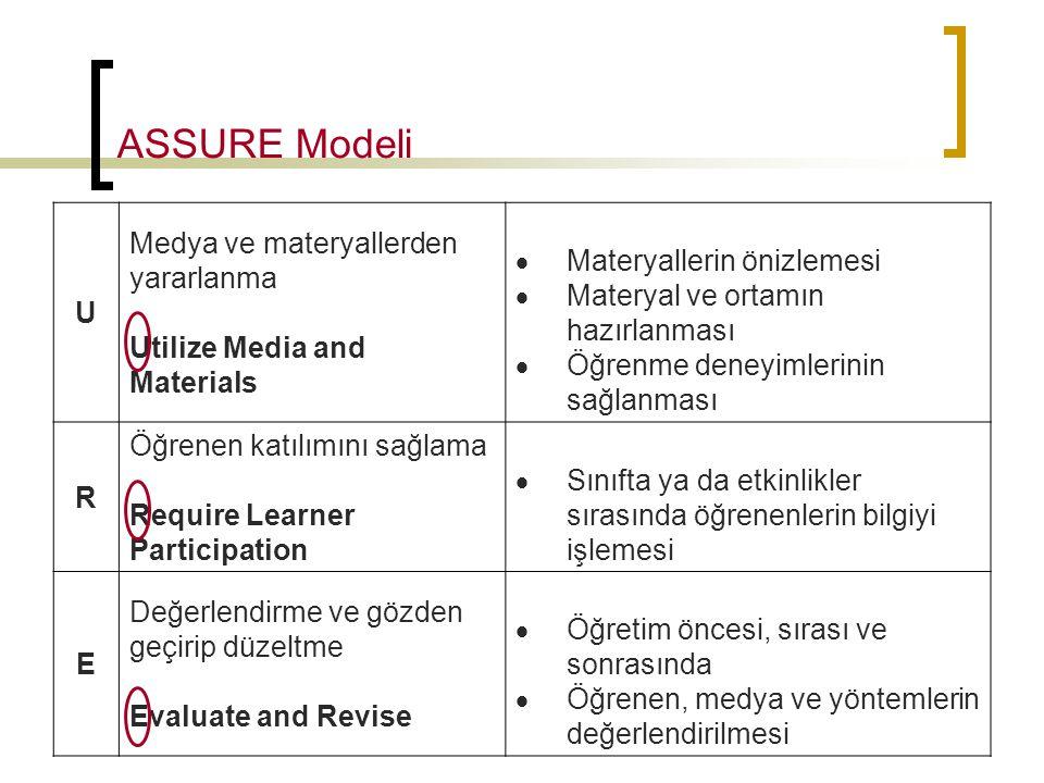 ASSURE Modeli Medya ve materyallerden yararlanma
