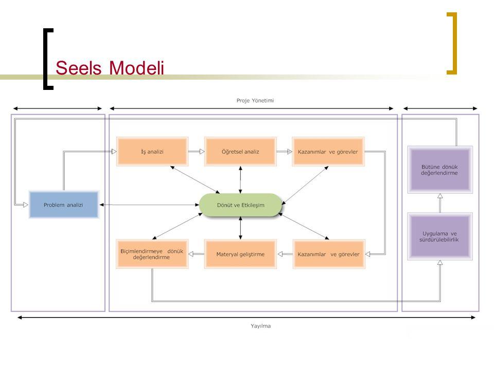 Seels Modeli