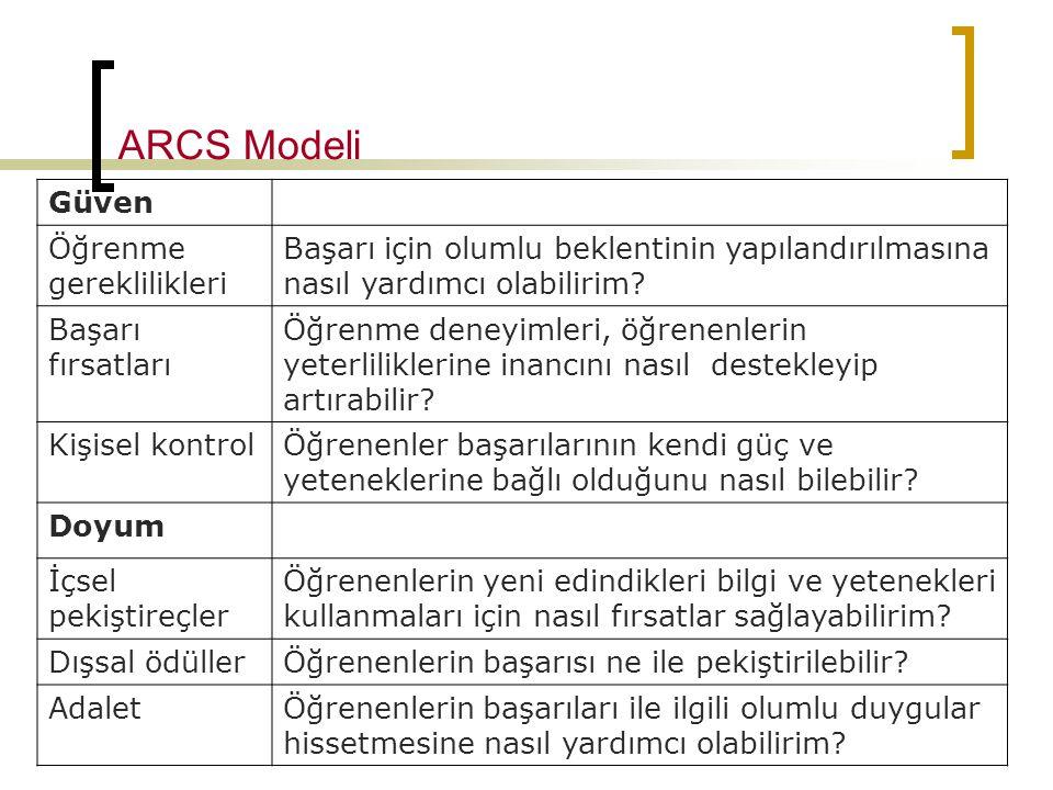 ARCS Modeli Güven Öğrenme gereklilikleri