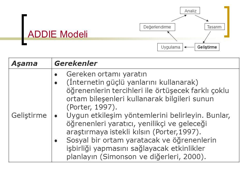 ADDIE Modeli Aşama Gerekenler Geliştirme Gereken ortamı yaratın