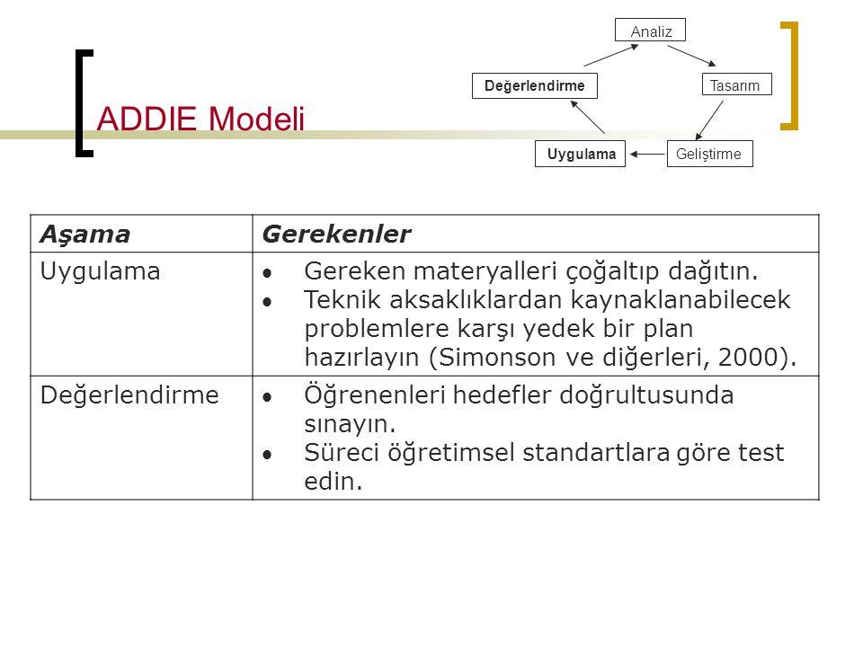 ADDIE Modeli Aşama Gerekenler Uygulama