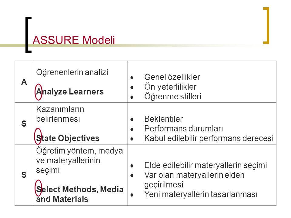 ASSURE Modeli A Öğrenenlerin analizi Analyze Learners Genel özellikler