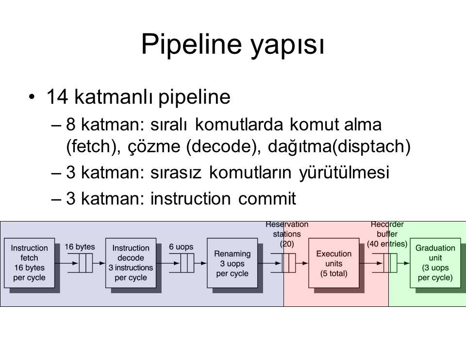 Pipeline yapısı 14 katmanlı pipeline