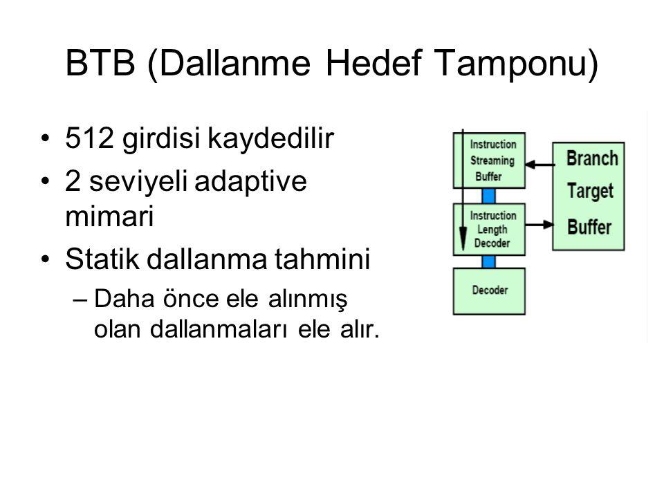 BTB (Dallanme Hedef Tamponu)
