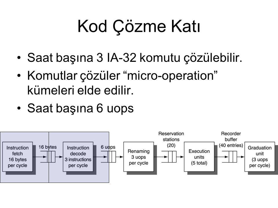Kod Çözme Katı Saat başına 3 IA-32 komutu çözülebilir.