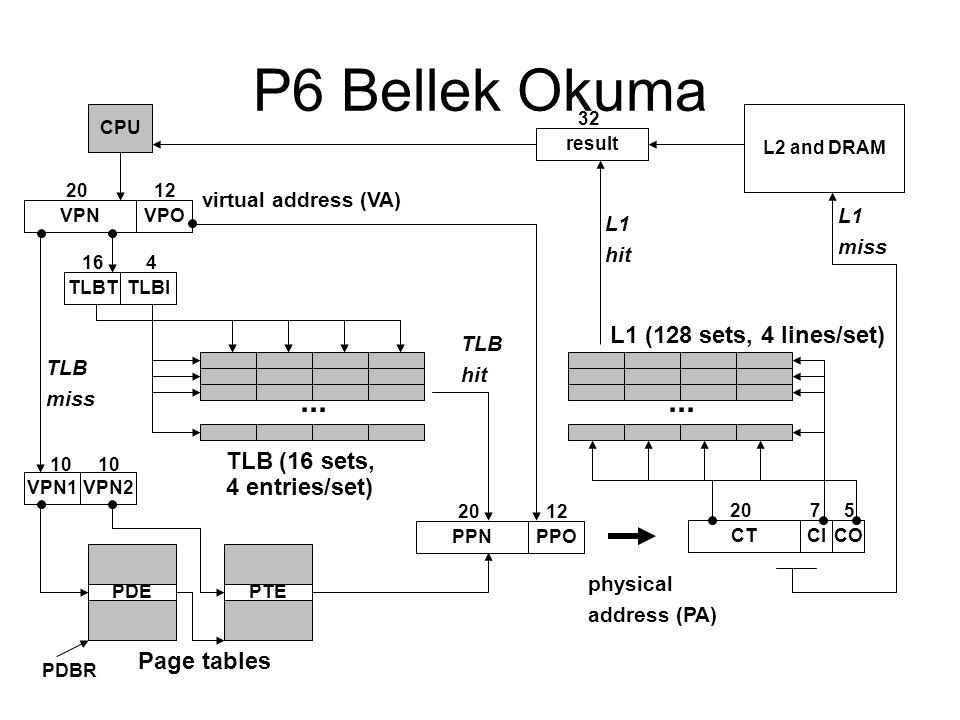 P6 Bellek Okuma ... ... L1 (128 sets, 4 lines/set)