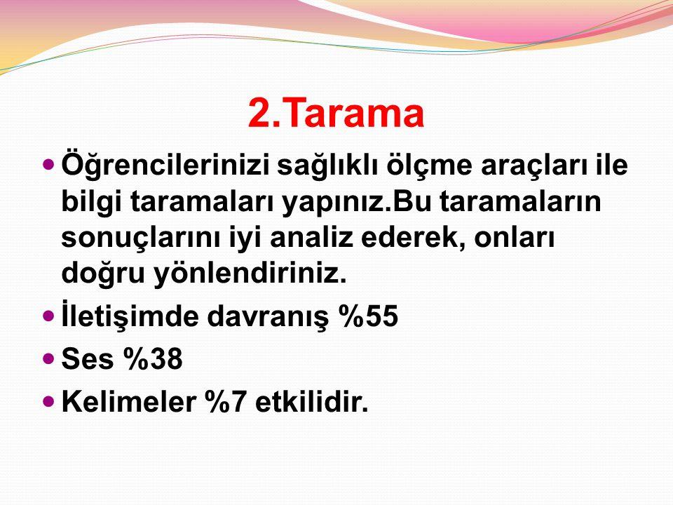 2.Tarama