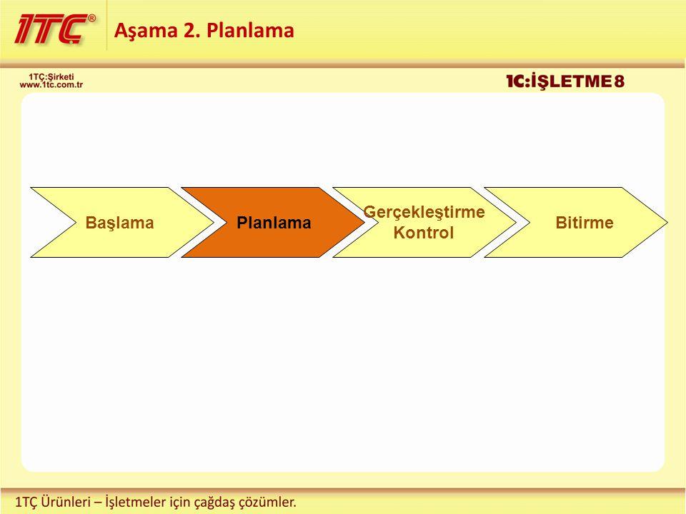 Aşama 2. Planlama Başlama Planlama Gerçekleştirme Kontrol Bitirme