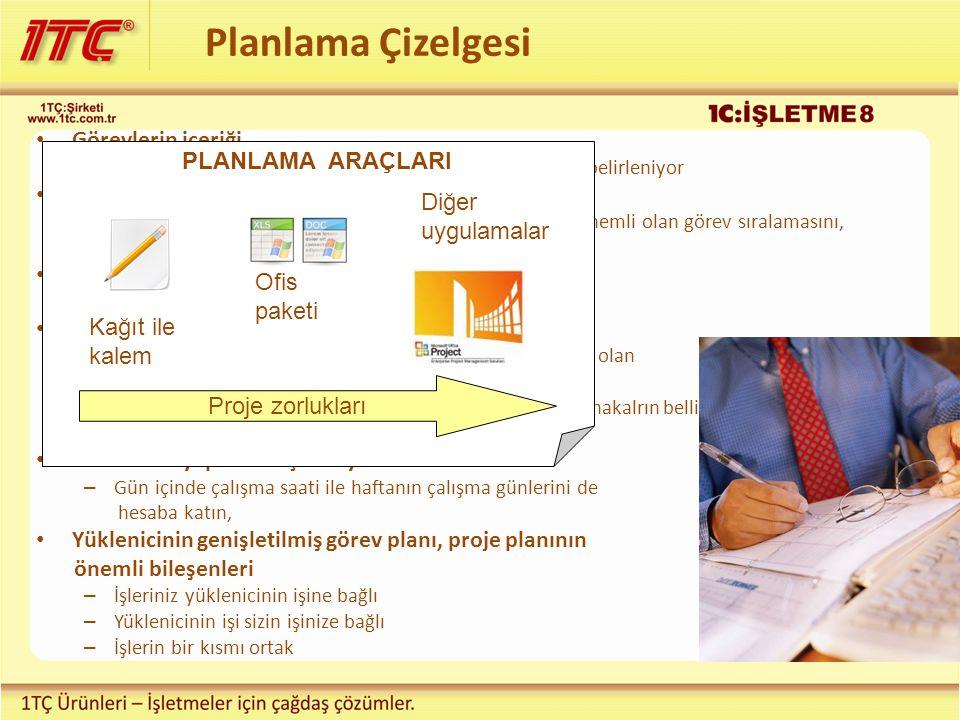 Planlama Çizelgesi Görevlerin içeriği PLANLAMA ARAÇLARI