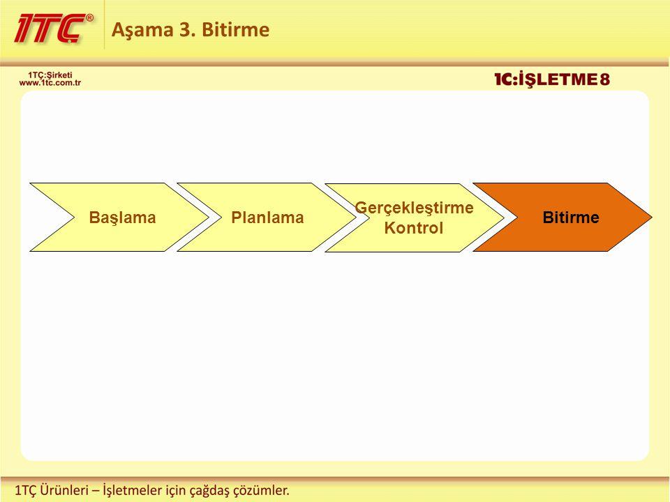 Aşama 3. Bitirme Başlama Planlama Gerçekleştirme Kontrol Bitirme