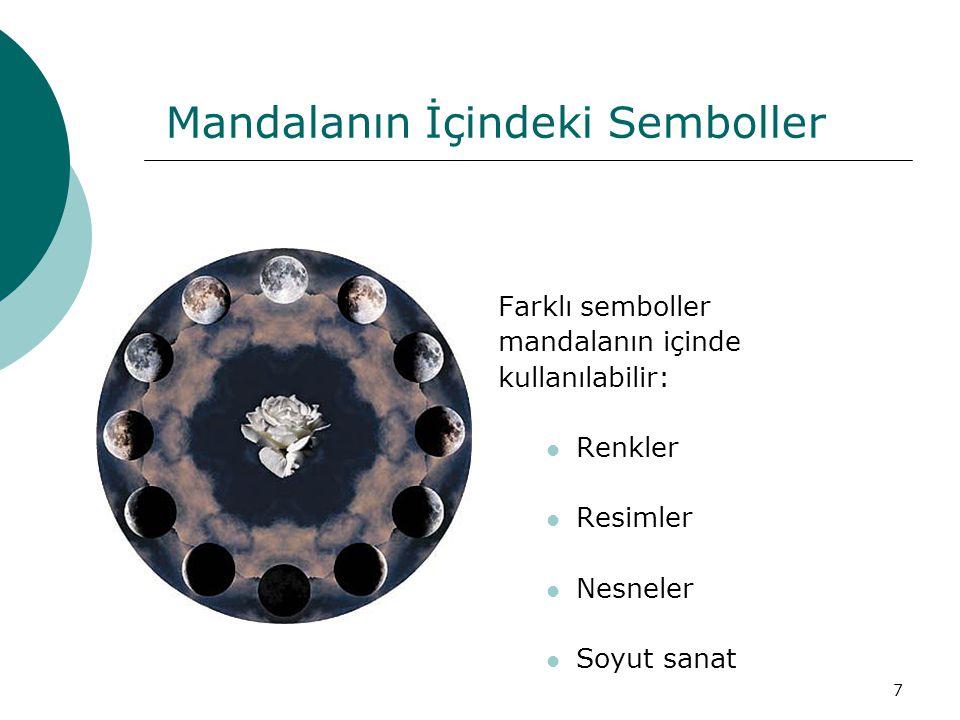 Mandalanın İçindeki Semboller