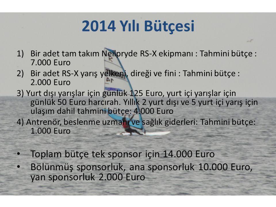 2014 Yılı Bütçesi Toplam bütçe tek sponsor için 14.000 Euro