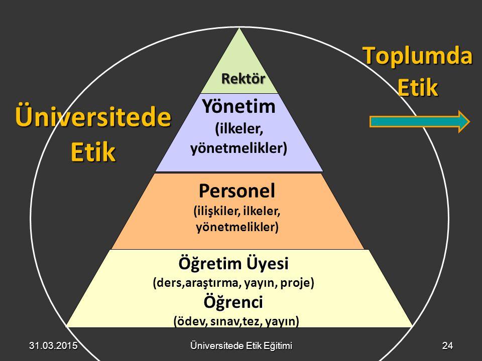 Personel (ilişkiler, ilkeler, yönetmelikler)