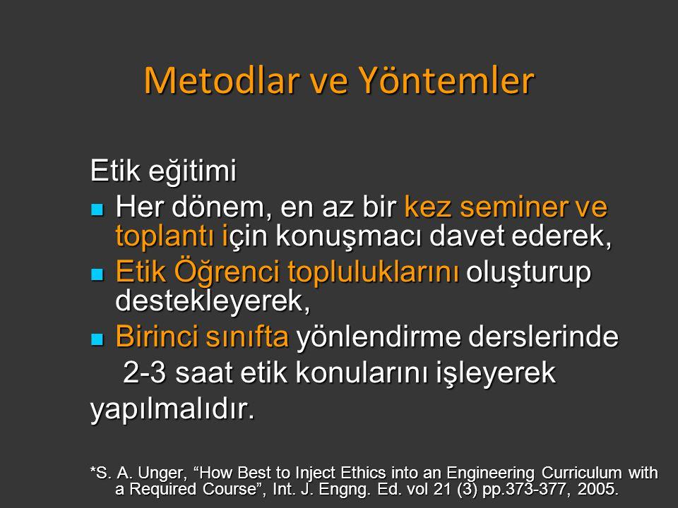 Metodlar ve Yöntemler Etik eğitimi