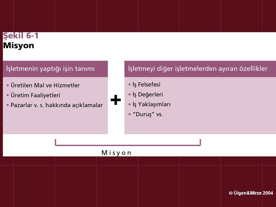  Ülgen&Mirze 2004