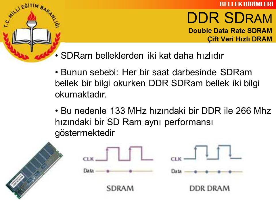 DDR SDRAM Double Data Rate SDRAM Çift Veri Hızlı DRAM
