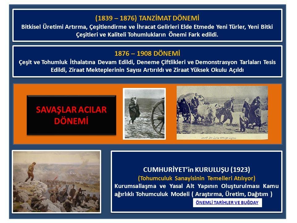 SAVAŞLAR ACILAR DÖNEMİ CUMHURİYET'in KURULUŞU (1923)