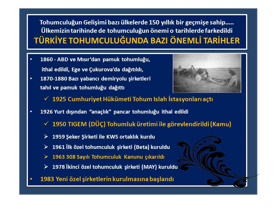 1925 Cumhuriyet Hükümeti Tohum Islah İstasyonları açtı